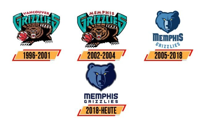 Memphis Grizzlies Logo Geschichte