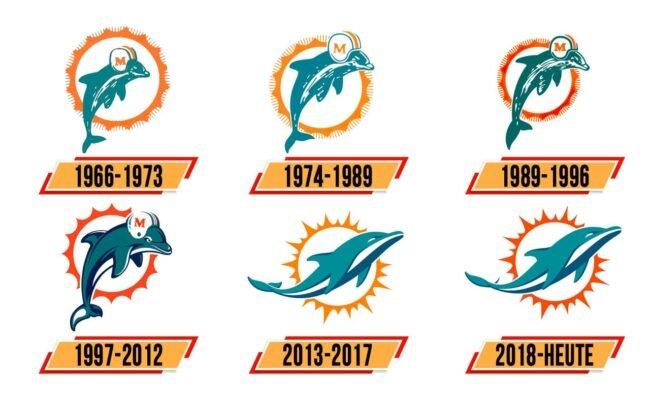 Miami Dolphins Logo Geschichte