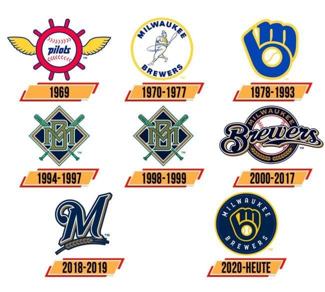 Milwaukee Brewers Logo Geschichte
