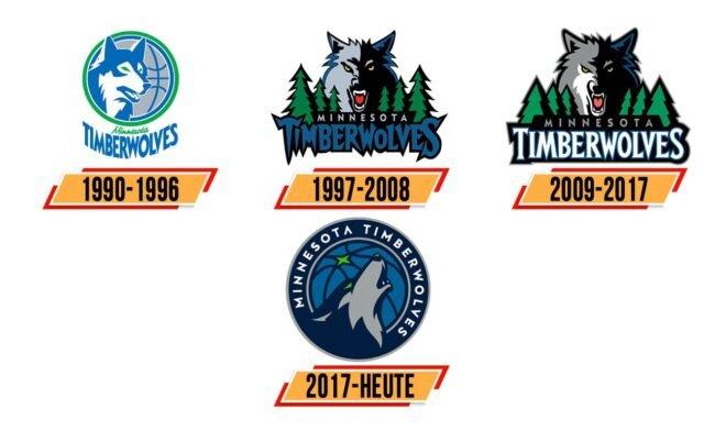 Minnesota Timberwolves Logo Geschichte