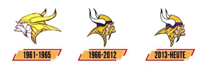 Minnesota Vikings Logo Geschichte