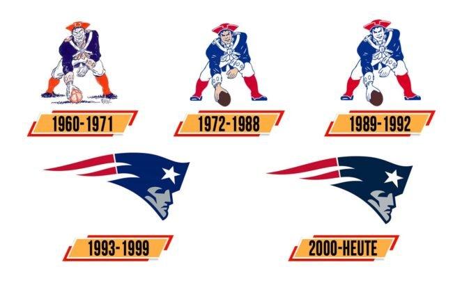New England Patriots Logo Geschichte