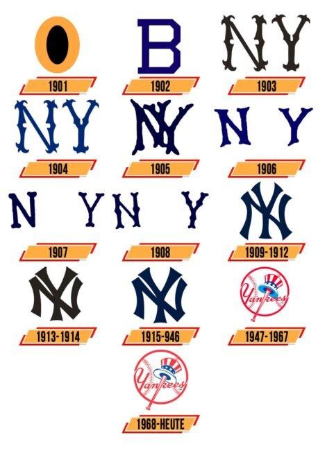 New York Yankees Logo Geschichte