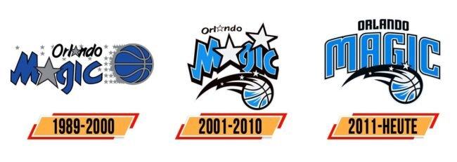 Orlando Magic Logo Geschichte