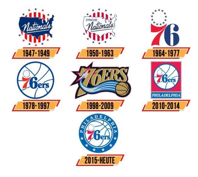 Philadelphia 76ers Logo Geschichte