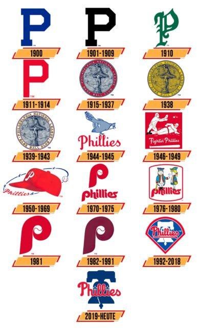 Philadelphia Phillies Logo Geschichte