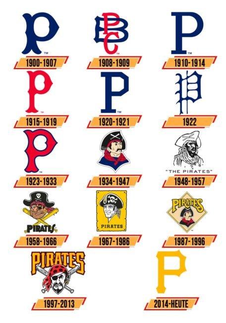 Pittsburgh Pirates Logo Geschichte