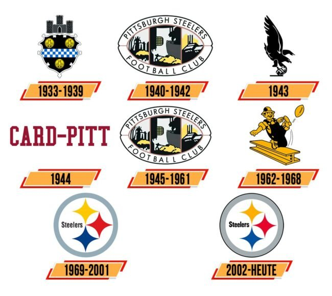 Pittsburgh Steelers Logo Geschichte