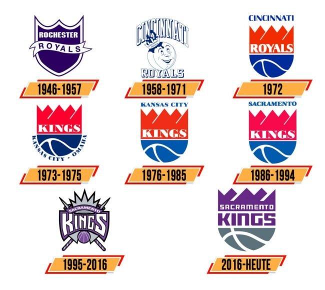 Sacramento Kings Logo Geschichte