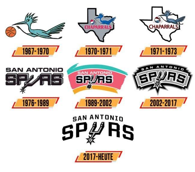 San Antonio Spurs Logo Geschichte