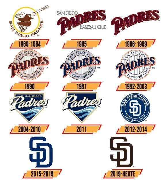 San Diego Padres Logo Geschichte