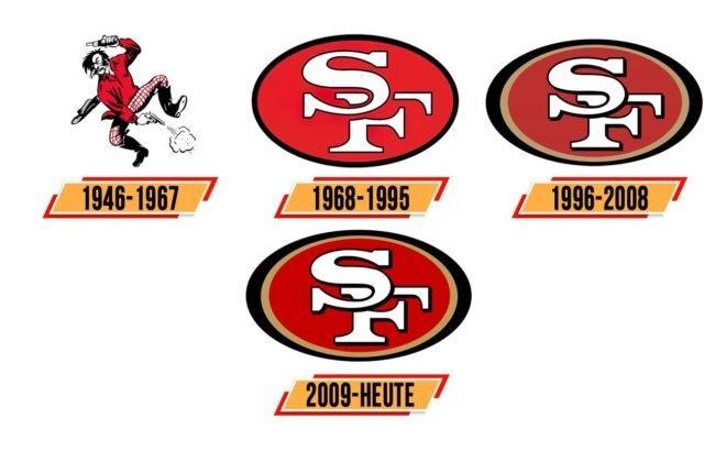 San Francisco 49ers Logo Geschichte