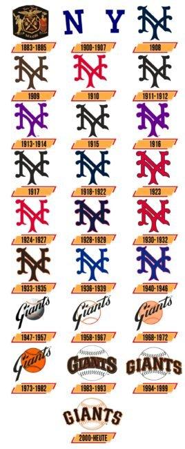 San Francisco Giants Logo Geschichte