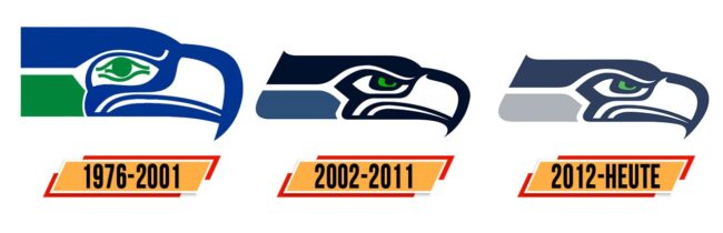Seattle Seahawks Logo Geschichte