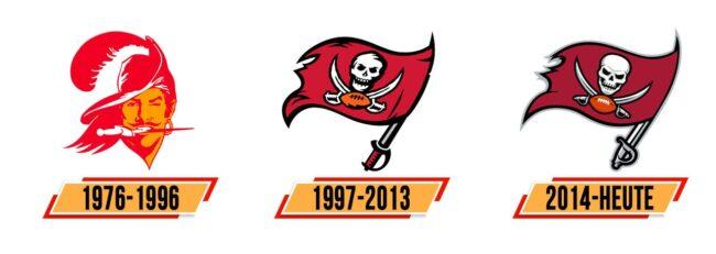 Tampa Bay Buccaneers Logo Geschichte