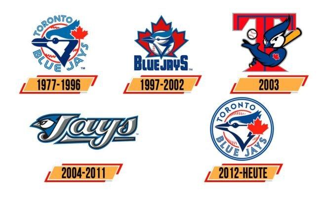 Toronto Blue Jays Logo Geschichte