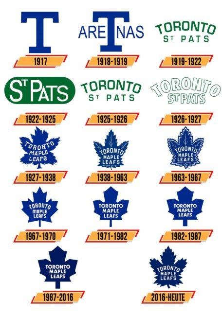 Toronto Maple Leafs Logo Geschichte