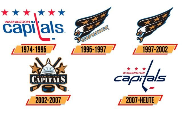 Washington Capitals Logo Geschichte