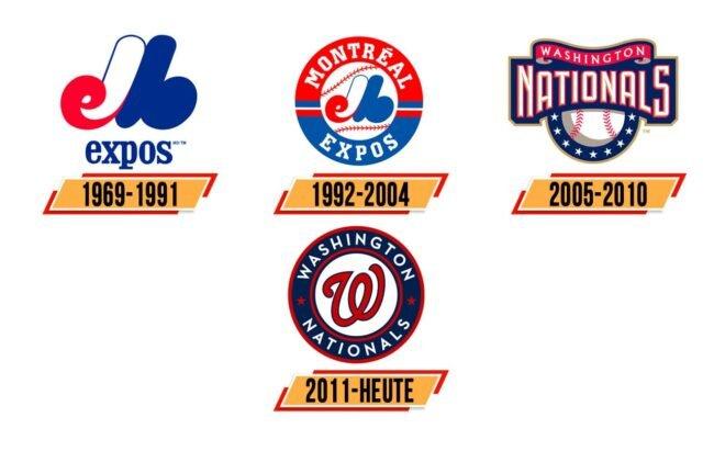 Washington Nationals Logo Geschichte