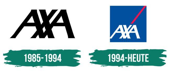 AXA Logo Geschichte