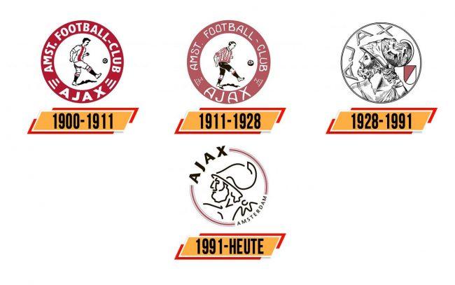 Ajax Logo Geschichte