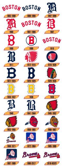 Atlanta Braves Logo Geschichte