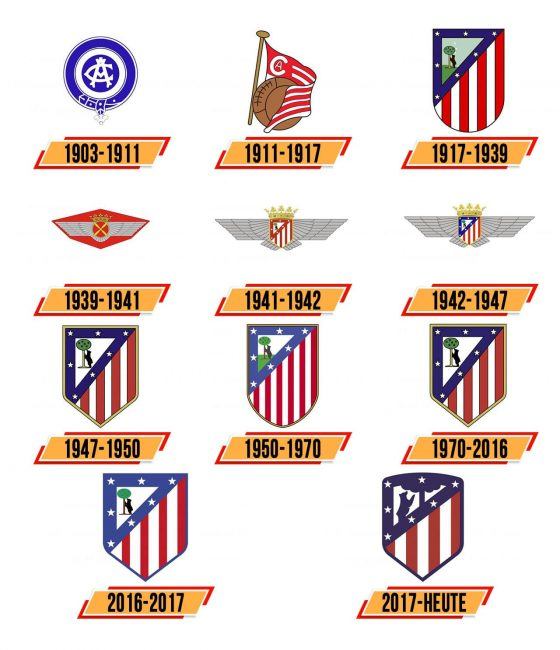 Atletico Madrid Logo Geschichte