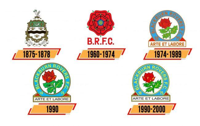 Blackburn Rovers Logo Geschichte