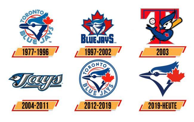 Toronto Blue Jays Geschichte