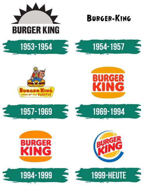 Burger King Logo Geschichte