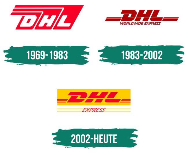 DHL Logo Geschichte