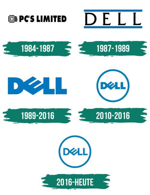 Dell Logo Geschichte