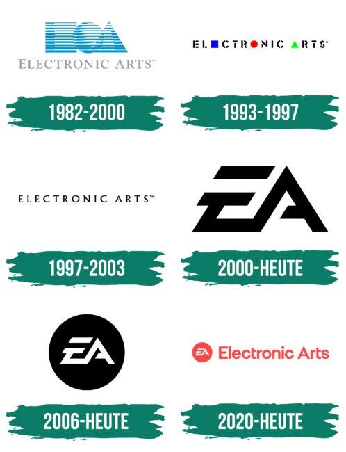 EA (Electronic Arts) Logo Geschichte