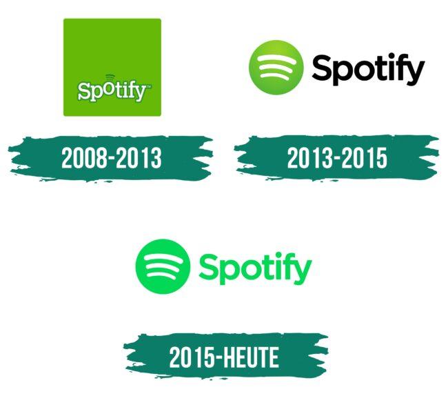 Spotify Logo Geschichte