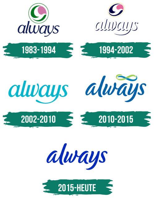 Always Logo Geschichte