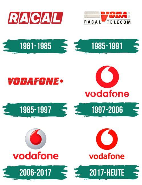 Vodafone Logo Geschichte