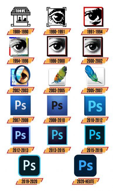 Adobe Photoshop Logo Geschichte