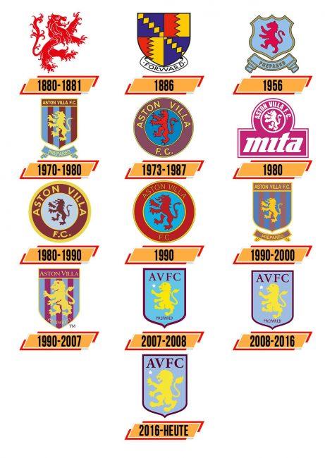 Aston Villa Logo Geschichte