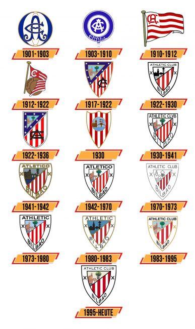 Athletic Bilbao Logo Geschichte