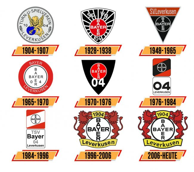 Bayer 04 Leverkusen Logo Geschichte