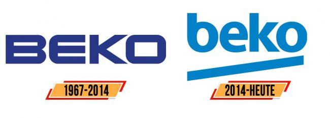 Beko Logo Geschichte