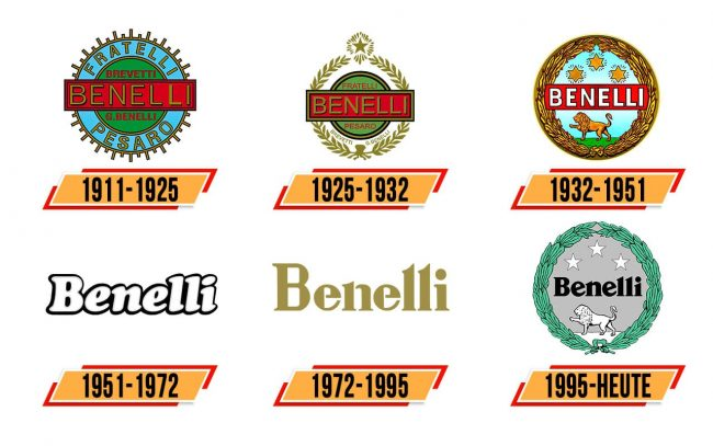 Benelli Logo Geschichte