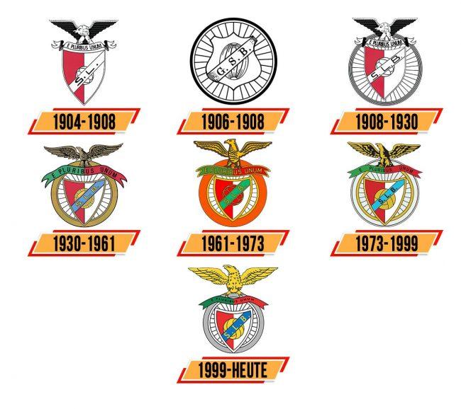 Benfica Logo Geschichte