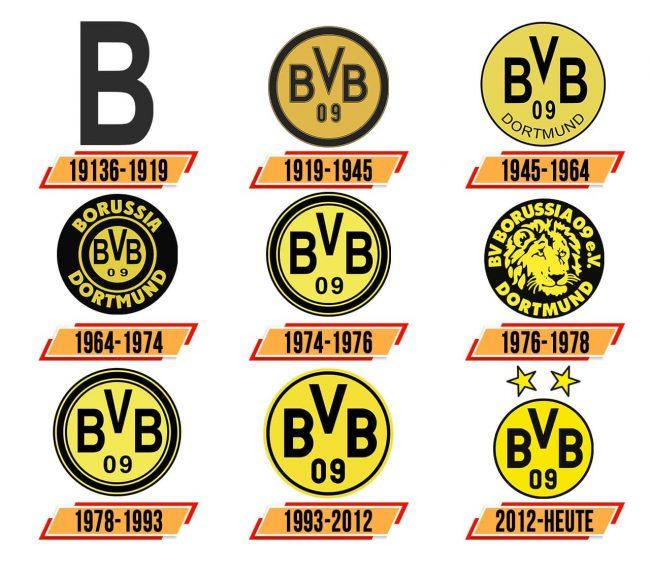 Borussia Dortmund Logo Geschichte