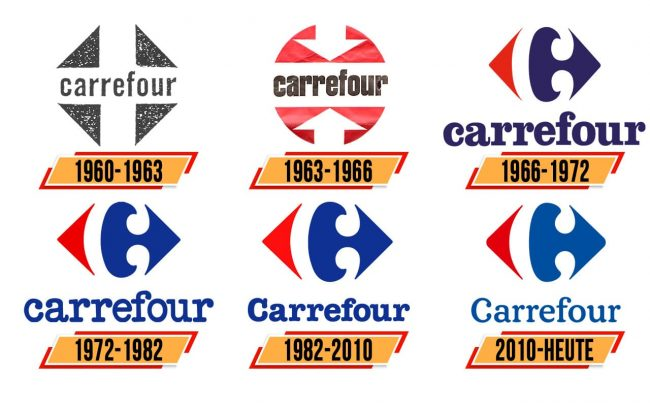 Carrefour Logo Geschichte