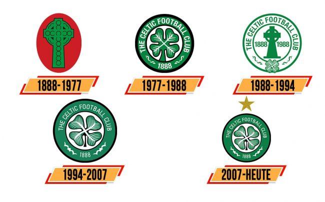 Celtic Logo Geschichte