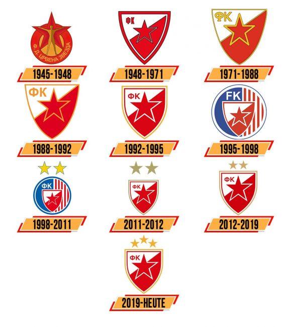 Crvena Zvezda Logo Geschichte