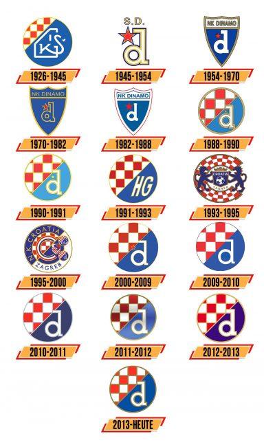Dynamo Zagreb Logo Geschichte