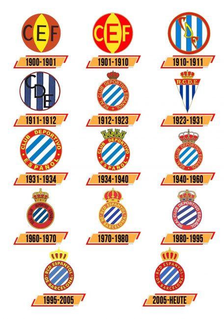 Espanyol Logo Geschichte