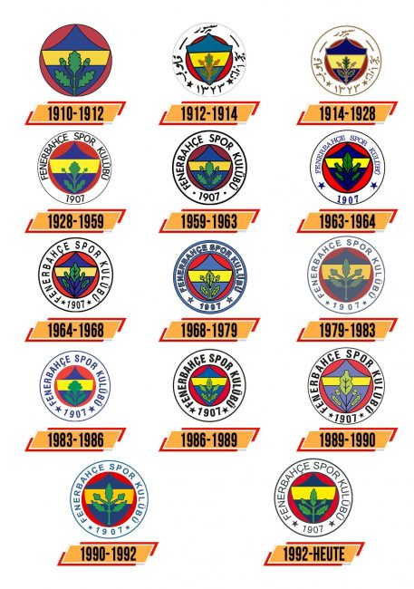 Fenerbahce Logo Geschichte